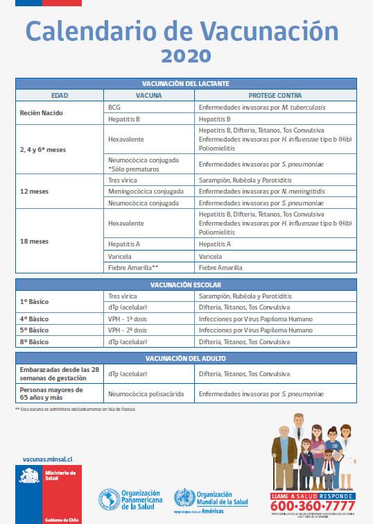 calendario de vacunas chile